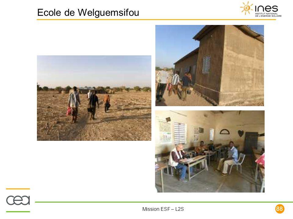 88 Mission ESF – L2S Ecole de Welguemsifou