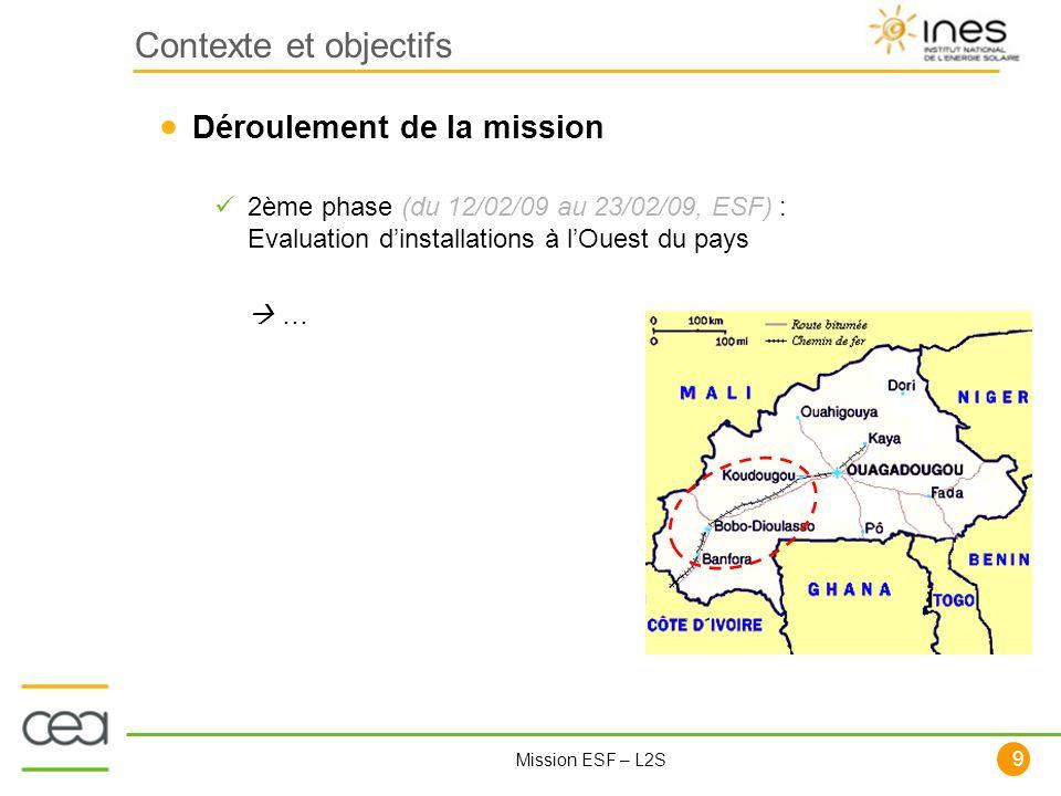 9 Mission ESF – L2S Contexte et objectifs Déroulement de la mission 2ème phase (du 12/02/09 au 23/02/09, ESF) : Evaluation dinstallations à lOuest du