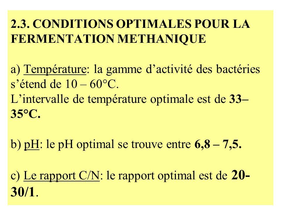2.3. CONDITIONS OPTIMALES POUR LA FERMENTATION METHANIQUE a) Température: la gamme dactivité des bactéries sétend de 10 – 60°C. Lintervalle de tempéra