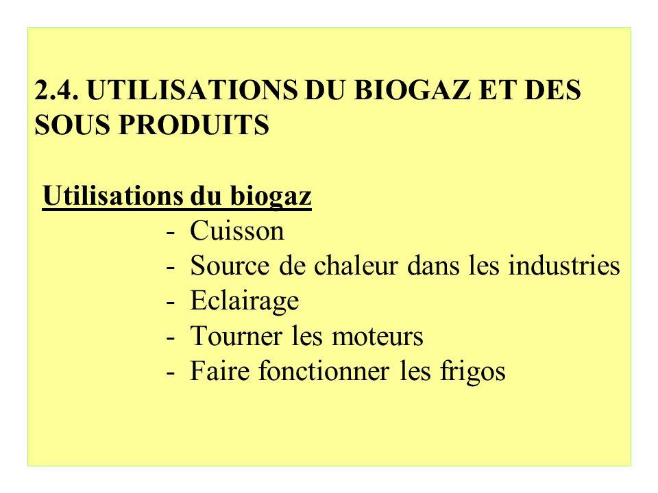 2.4. UTILISATIONS DU BIOGAZ ET DES SOUS PRODUITS Utilisations du biogaz - Cuisson - Source de chaleur dans les industries - Eclairage - Tourner les mo