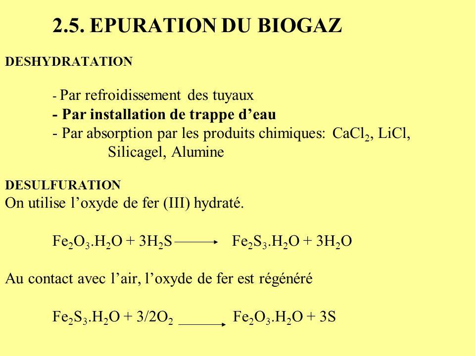 2.5. EPURATION DU BIOGAZ DESHYDRATATION - Par refroidissement des tuyaux - Par installation de trappe deau - Par absorption par les produits chimiques