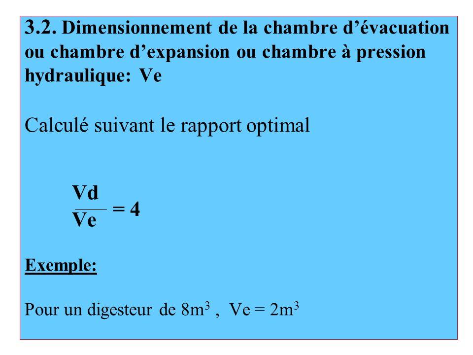 3.2. Dimensionnement de la chambre dévacuation ou chambre dexpansion ou chambre à pression hydraulique: Ve Calculé suivant le rapport optimal Vd Ve Ex