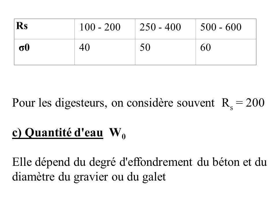 Rs 100 - 200250 - 400500 - 600 σ0 σ0 405060 Pour les digesteurs, on considère souvent R s = 200 c) Quantité d'eau W 0 Elle dépend du degré d'effondrem