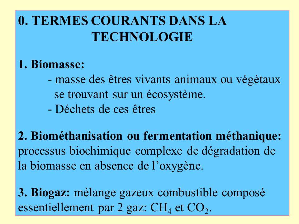0. TERMES COURANTS DANS LA TECHNOLOGIE 1. Biomasse: - masse des êtres vivants animaux ou végétaux se trouvant sur un écosystème. - Déchets de ces être