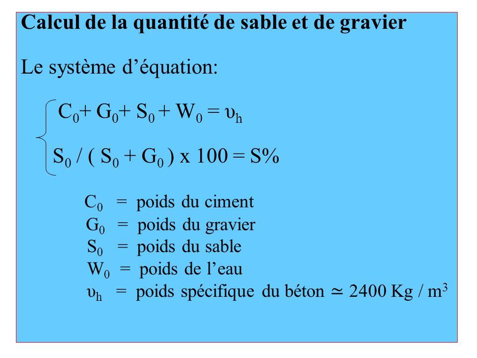 Calcul de la quantité de sable et de gravier Le système déquation: C 0 + G 0 + S 0 + W 0 = υ h S 0 / ( S 0 + G 0 ) x 100 = S% C 0 = poids du ciment G