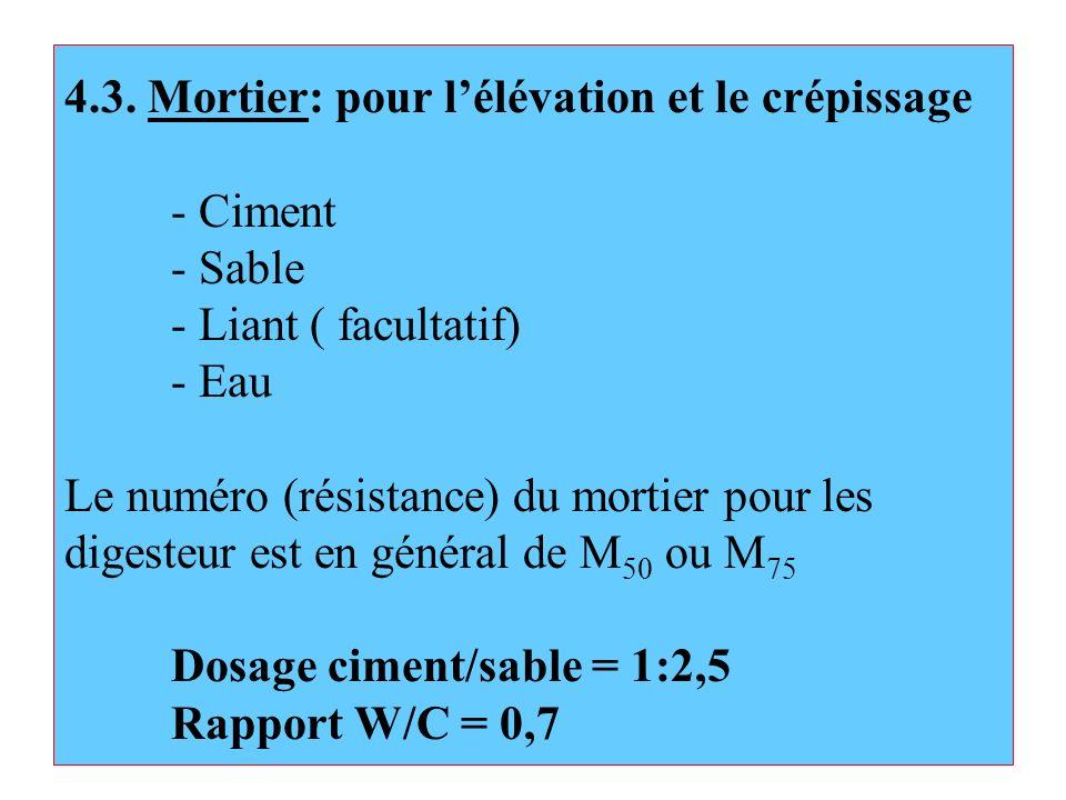 4.3. Mortier: pour lélévation et le crépissage - Ciment - Sable - Liant ( facultatif) - Eau Le numéro (résistance) du mortier pour les digesteur est e