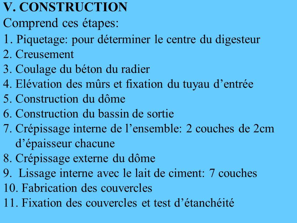 V. CONSTRUCTION Comprend ces étapes: 1. Piquetage: pour déterminer le centre du digesteur 2. Creusement 3. Coulage du béton du radier 4. Elévation des