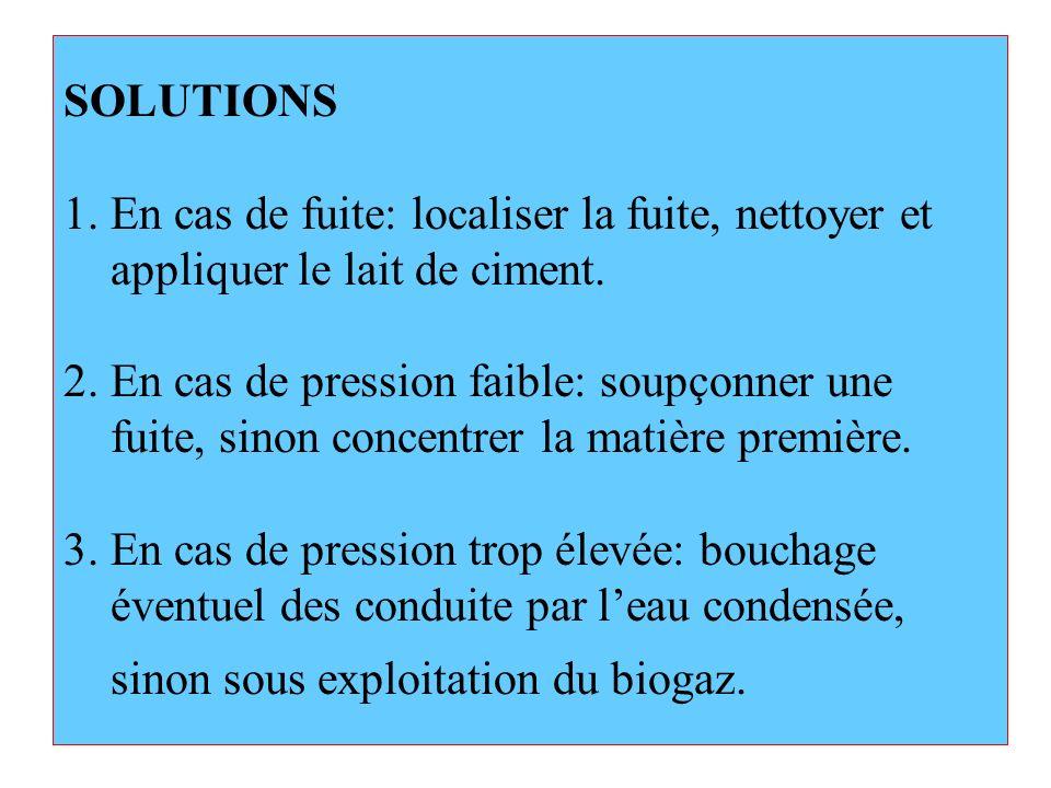 SOLUTIONS 1. En cas de fuite: localiser la fuite, nettoyer et appliquer le lait de ciment. 2. En cas de pression faible: soupçonner une fuite, sinon c