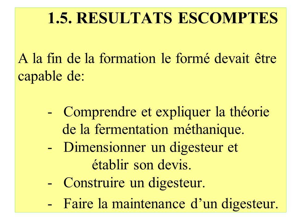 1.5. RESULTATS ESCOMPTES A la fin de la formation le formé devait être capable de: - Comprendre et expliquer la théorie de la fermentation méthanique.