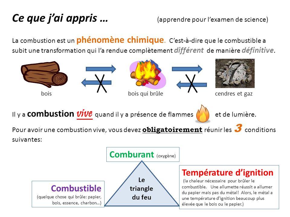 Ce que jai appris … (apprendre pour lexamen de science) La combustion est un phénomène chimique. Cest-à-dire que le combustible a subit une transforma