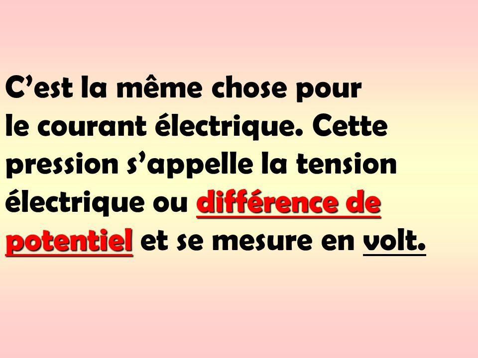 Cest la même chose pour le courant électrique. Cette pression sappelle la tension différence de électrique ou différence de potentiel potentiel et se