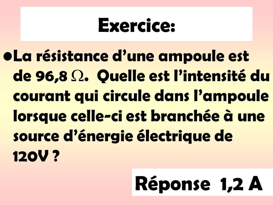 Exercice: La résistance dune ampoule est de 96,8. Quelle est lintensité du courant qui circule dans lampoule lorsque celle-ci est branchée à une sourc