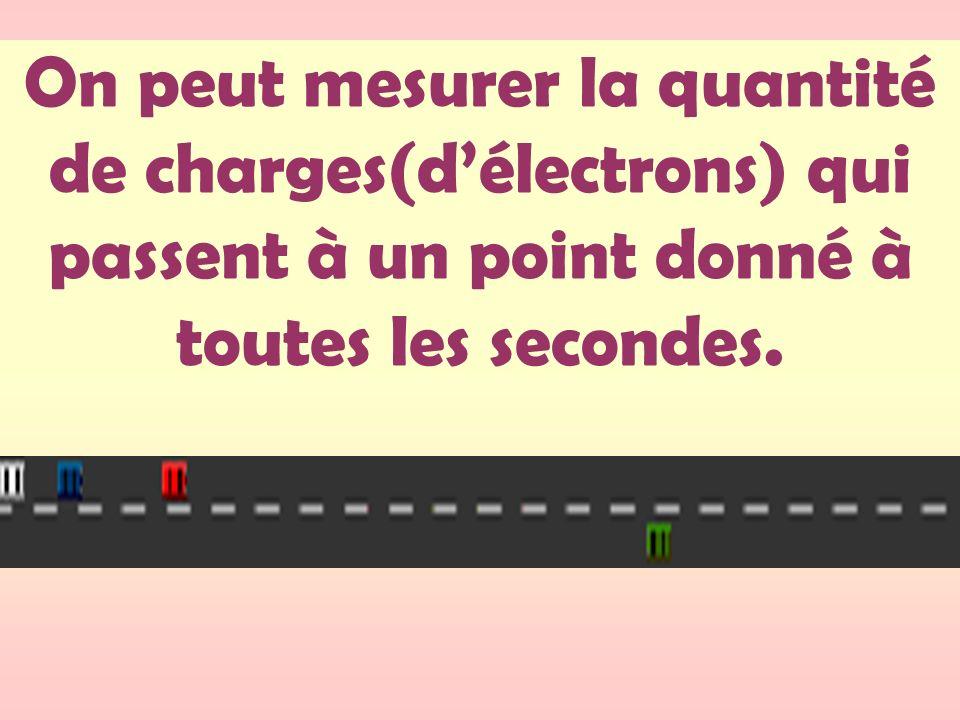 On peut mesurer la quantité de charges(délectrons) qui passent à un point donné à toutes les secondes.