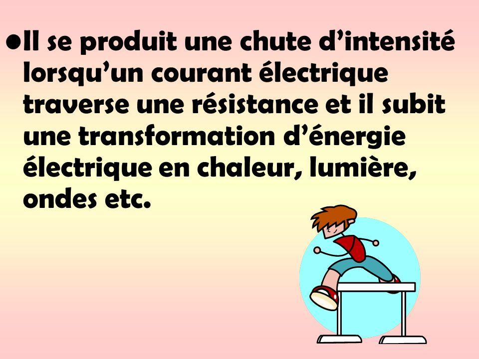 Il se produit une chute dintensité lorsquun courant électrique traverse une résistance et il subit une transformation dénergie électrique en chaleur,