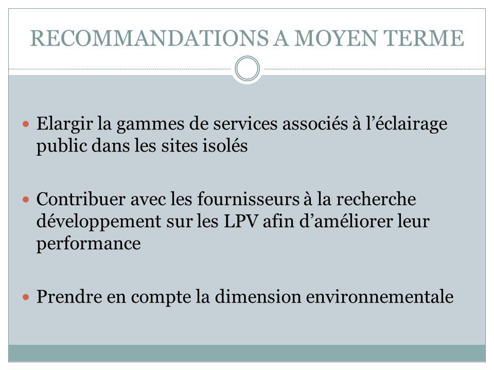 RECOMMANDATIONS A MOYEN TERME Elargir la gammes de services associés à léclairage public dans les sites isolés Contribuer avec les fournisseurs à la recherche développement sur les LPV afin daméliorer leur performance Prendre en compte la dimension environnementale