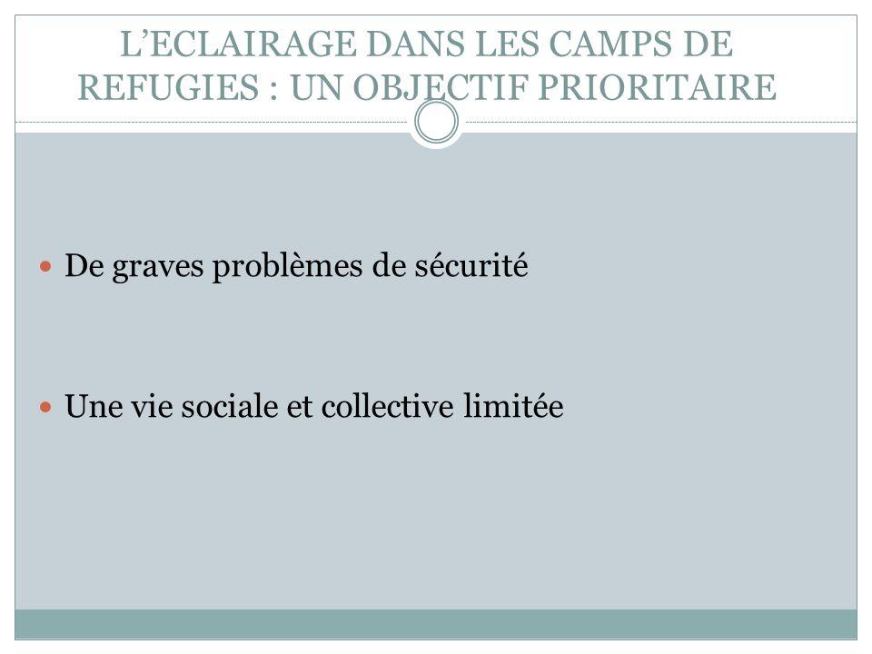 LECLAIRAGE DANS LES CAMPS DE REFUGIES : UN OBJECTIF PRIORITAIRE De graves problèmes de sécurité Une vie sociale et collective limitée