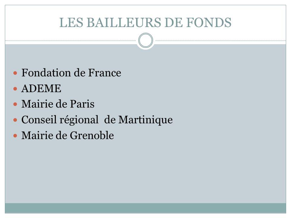 LES BAILLEURS DE FONDS Fondation de France ADEME Mairie de Paris Conseil régional de Martinique Mairie de Grenoble