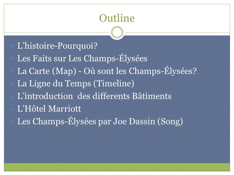 Outline Lhistoire-Pourquoi? Les Faits sur Les Champs-Élysées La Carte (Map) - Où sont les Champs-Élysées? La Ligne du Temps (Timeline) Lintroduction d