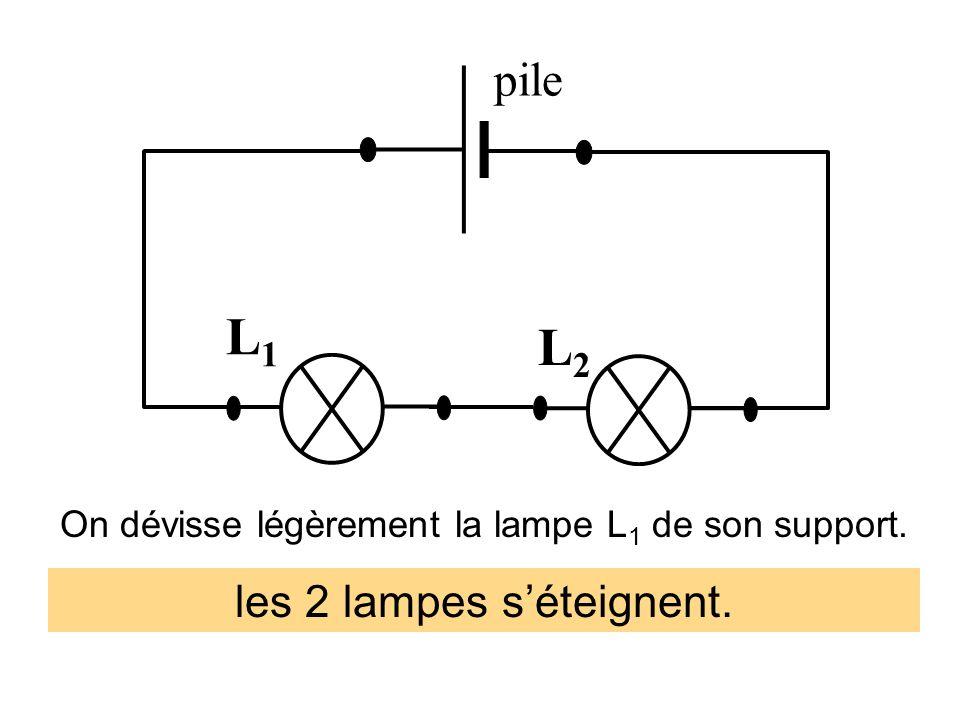 L1L1 L2L2 pile On dévisse légèrement la lampe L 1 de son support. les 2 lampes séteignent.