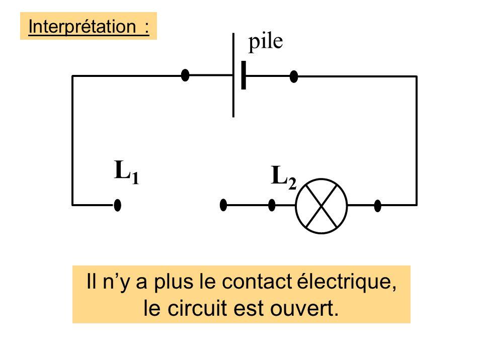 Il ny a plus le contact électrique, le circuit est ouvert. Interprétation : L1L1 L2L2 pile