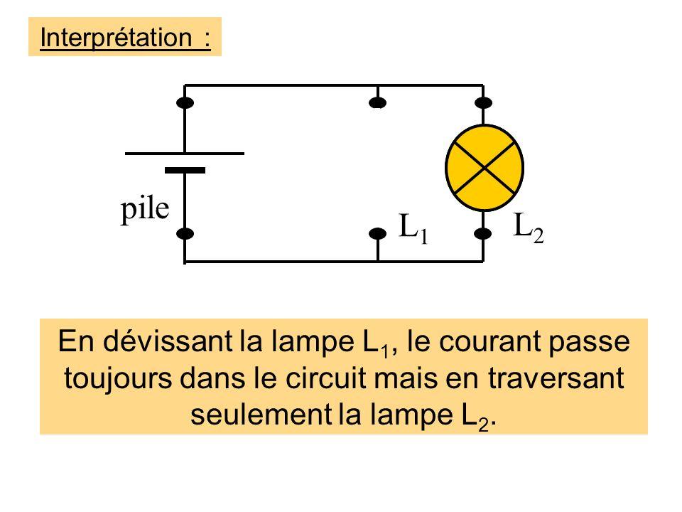 pile L1L1 L2L2 Interprétation : En dévissant la lampe L 1, le courant passe toujours dans le circuit mais en traversant seulement la lampe L 2.