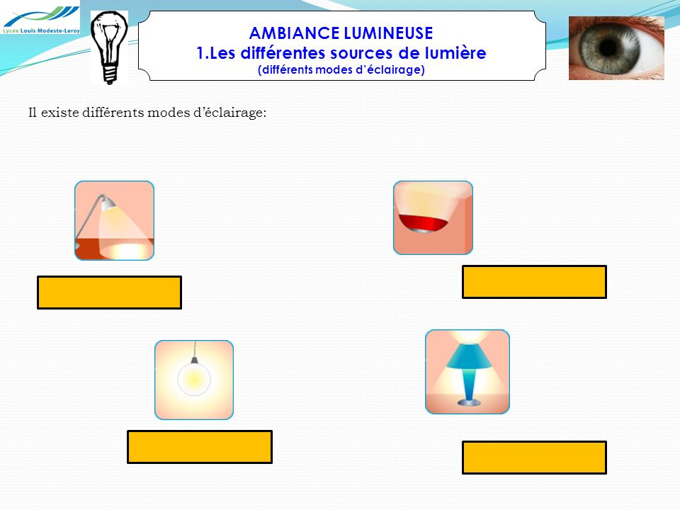 AMBIANCE LUMINEUSE 1.Les différentes sources de lumière (différents modes déclairage) Il existe différents modes déclairage: