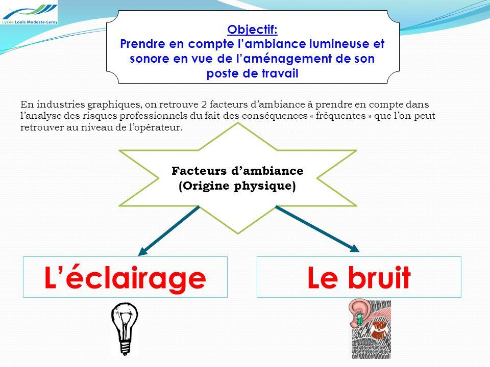 AMBIANCE LUMINEUSE: Prendre en compte lambiance lumineuse dans laménagement de son poste de travail Léclairage des lieux de travail est indispensable.