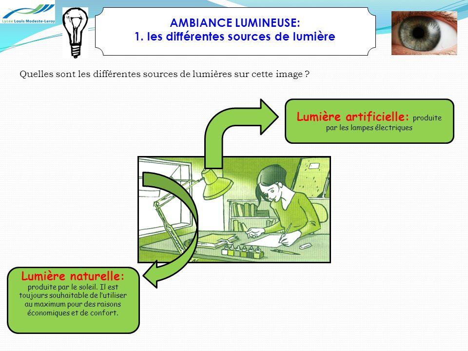 AMBIANCE LUMINEUSE: 1.
