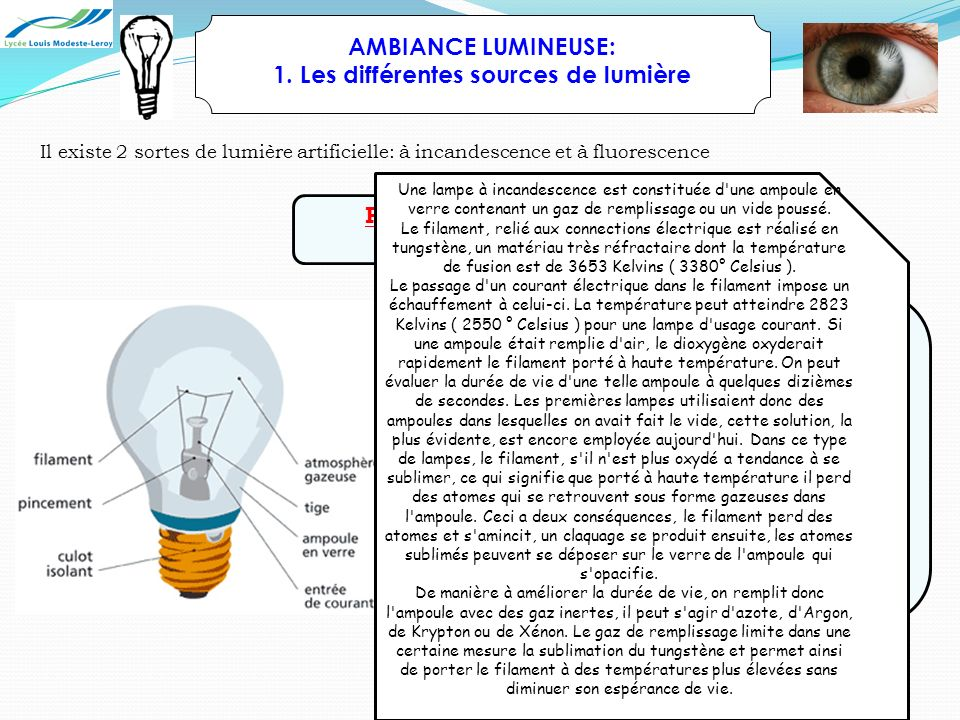 AMBIANCE LUMINEUSE: Les lampes à incandescence