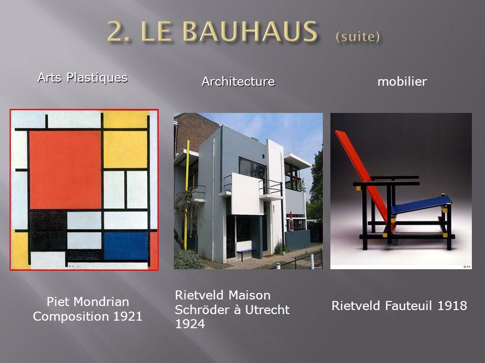 Arts Plastiques Architecture mobilier Piet Mondrian Composition 1921 Rietveld Maison Schröder à Utrecht 1924 Rietveld Fauteuil 1918