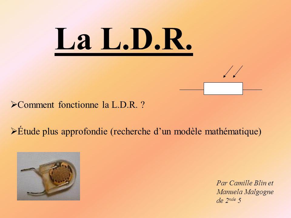 La L.D.R. Par Camille Blin et Manuela Malgogne de 2 nde 5 Comment fonctionne la L.D.R. ? Étude plus approfondie (recherche dun modèle mathématique)