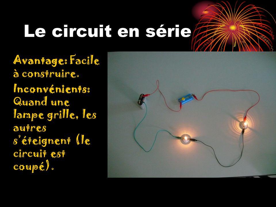 Le circuit en série Avantage: Facile à construire. Inconvénients: Quand une lampe grille, les autres séteignent (le circuit est coupé).