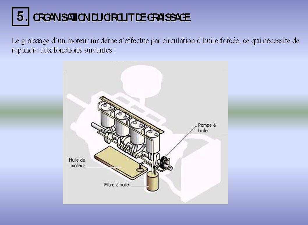 lubrifiant perdu lubrifiant récupéré BARBOTAGEPROJECTIONPRESSION