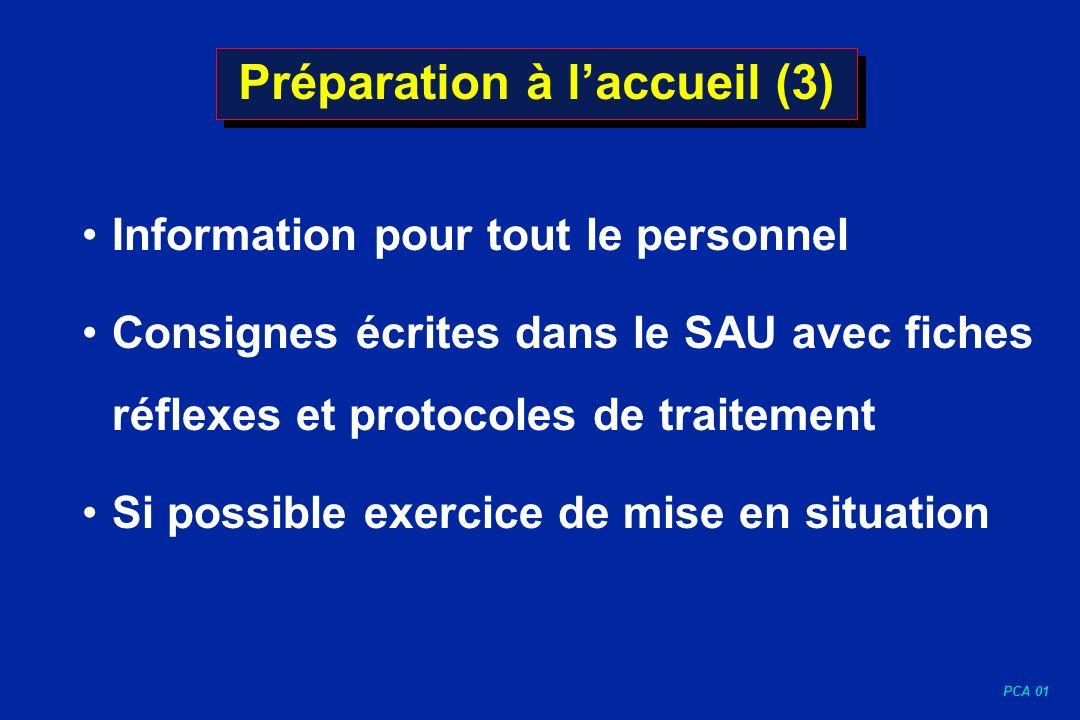 PCA 01 Préparation à laccueil (3) Information pour tout le personnel Consignes écrites dans le SAU avec fiches réflexes et protocoles de traitement Si