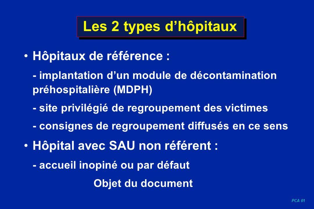 PCA 01 Les 2 types dhôpitaux Hôpitaux de référence : - implantation dun module de décontamination préhospitalière (MDPH) - site privilégié de regroupe