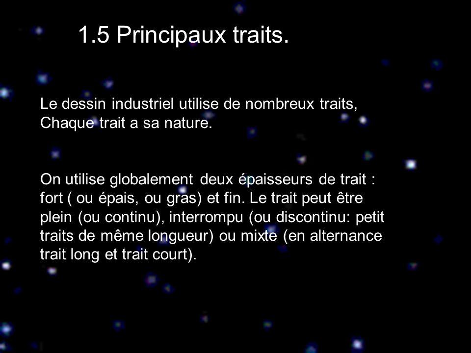 1.5 Principaux traits. Le dessin industriel utilise de nombreux traits, Chaque trait a sa nature. On utilise globalement deux épaisseurs de trait : fo