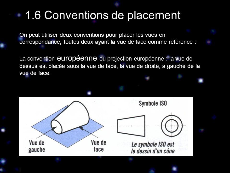 1.6 Conventions de placement On peut utiliser deux conventions pour placer les vues en correspondance, toutes deux ayant la vue de face comme référenc