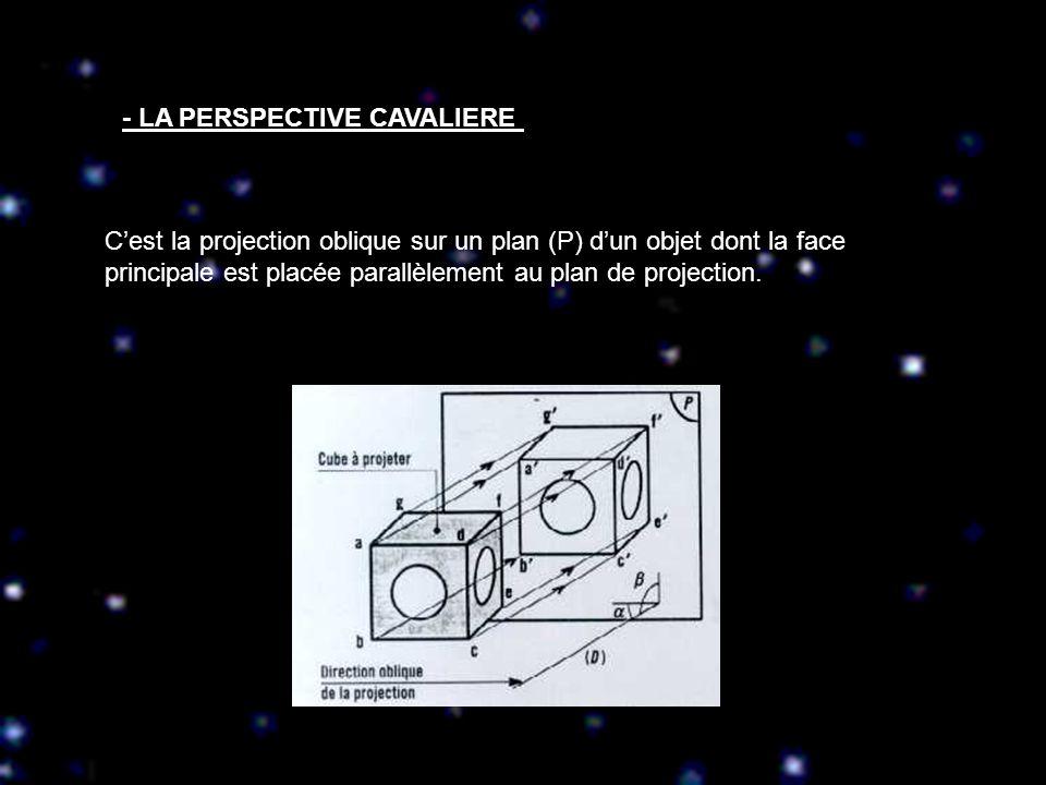 - LA PERSPECTIVE CAVALIERE Cest la projection oblique sur un plan (P) dun objet dont la face principale est placée parallèlement au plan de projection