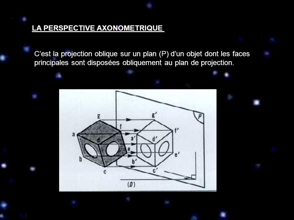 LA PERSPECTIVE AXONOMETRIQUE Cest la projection oblique sur un plan (P) dun objet dont les faces principales sont disposées obliquement au plan de pro