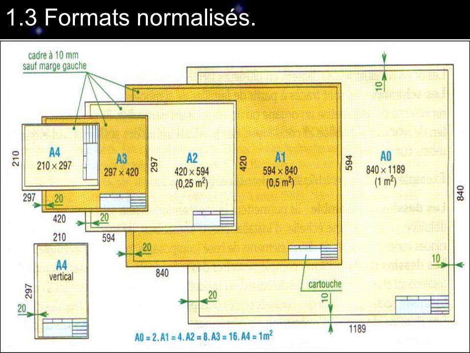 1.3 Formats normalisés.