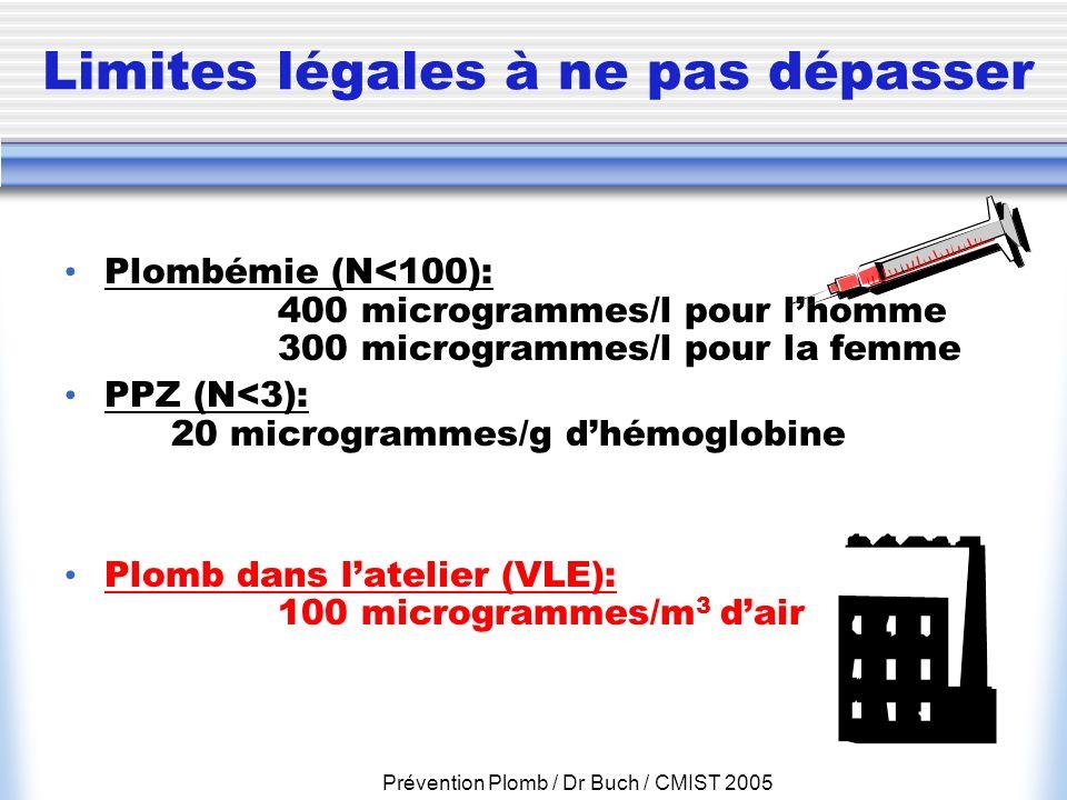 Prévention Plomb / Dr Buch / CMIST 2005 Limites légales à ne pas dépasser Plombémie (N<100): 400 microgrammes/l pour lhomme 300 microgrammes/l pour la
