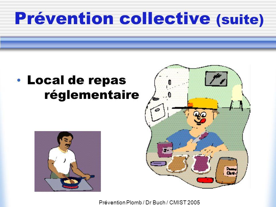 Prévention Plomb / Dr Buch / CMIST 2005 Prévention collective (suite) Local de repas réglementaire