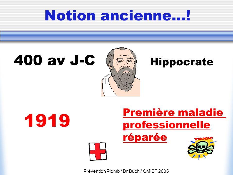 Prévention Plomb / Dr Buch / CMIST 2005 Notion ancienne…! Hippocrate Première maladie professionnelle réparée 1919 400 av J-C