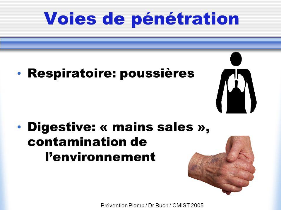 Prévention Plomb / Dr Buch / CMIST 2005 Voies de pénétration Respiratoire: poussières Digestive: « mains sales », contamination de lenvironnement
