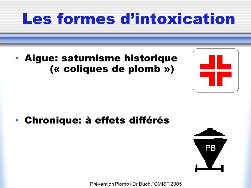 Prévention Plomb / Dr Buch / CMIST 2005 Les formes dintoxication Aigue: saturnisme historique (« coliques de plomb ») Chronique: à effets différés