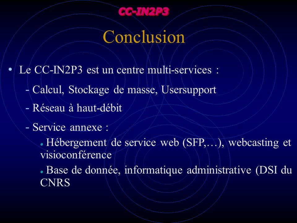 Conclusion Le CC-IN2P3 est un centre multi-services : - Calcul, Stockage de masse, Usersupport - Réseau à haut-débit - Service annexe : Hébergement de