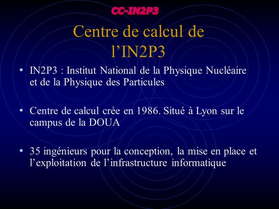 Centre de calcul de lIN2P3 IN2P3 : Institut National de la Physique Nucléaire et de la Physique des Particules Centre de calcul crée en 1986. Situé à