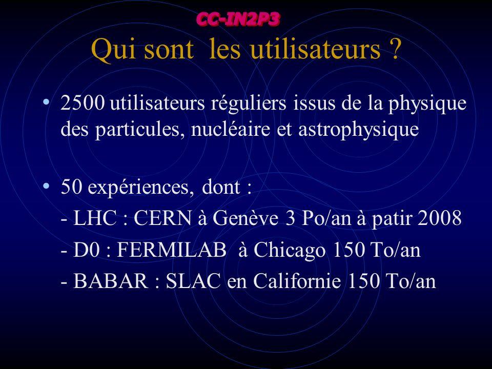 Qui sont les utilisateurs ? 2500 utilisateurs réguliers issus de la physique des particules, nucléaire et astrophysique 50 expériences, dont : - LHC :