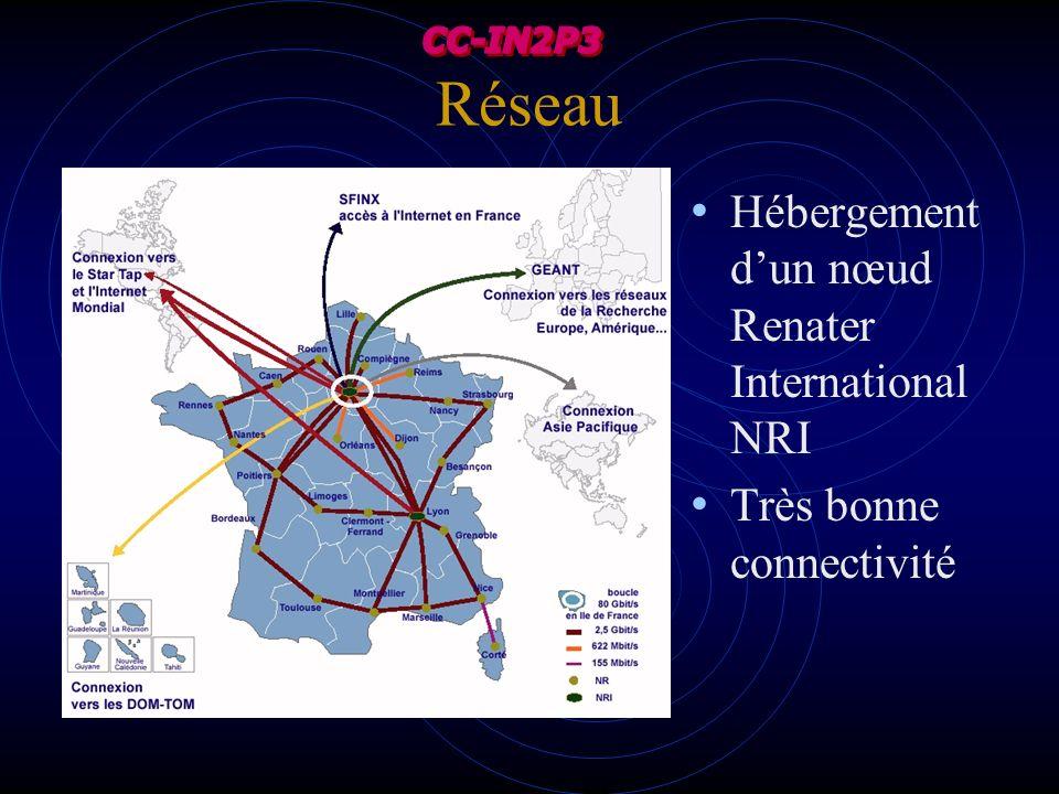 Réseau Hébergement dun nœud Renater International NRI Très bonne connectivité