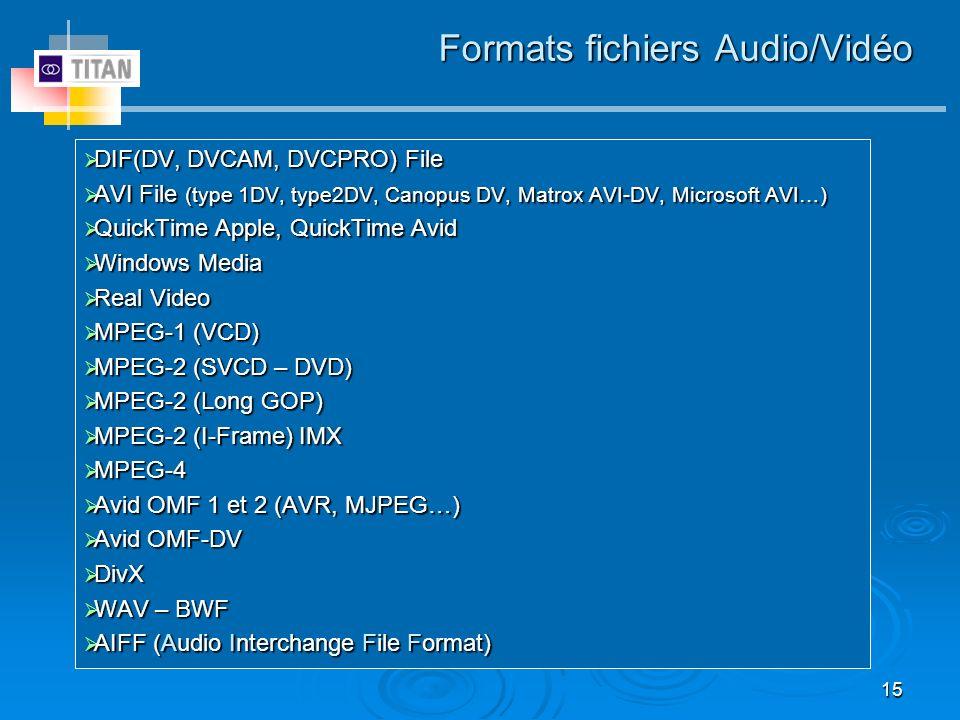 15 DIF(DV, DVCAM, DVCPRO) File DIF(DV, DVCAM, DVCPRO) File AVI File (type 1DV, type2DV, Canopus DV, Matrox AVI-DV, Microsoft AVI…) AVI File (type 1DV,